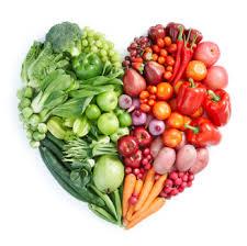 Dieta, którą wybrać, czym jest dieta?
